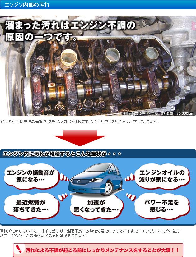 溜まったエンジン内部の汚れはエンジン不調の原因の一つです。エンジン内には走行の過程で、スラッジと呼ばれる粘着質の汚れやワニスが徐々に堆積していきます。 汚れが堆積していくと、オイル詰まり・潤滑不良・放熱性の悪化によるオイル劣化・エンジンノイズの増加・パワーダウン・燃費悪化などの悪影響が出てきます。 汚れによる不調が起こる前にしっかりメンテナンスをすることが大事!!